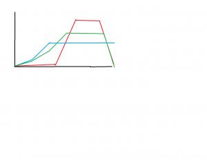 hauts taux, totaux, assiette, EBE dans économie politique société démographie taux-et-assiette-300x233